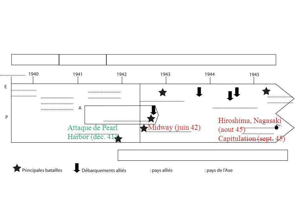 Attaque de Pearl Harbor (déc. 41) Midway (juin 42) Hiroshima, Nagasaki (aout 45) Capitulation (sept. 45)