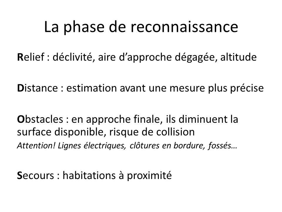 La phase de reconnaissance Relief : déclivité, aire dapproche dégagée, altitude Distance : estimation avant une mesure plus précise Obstacles : en approche finale, ils diminuent la surface disponible, risque de collision Attention.