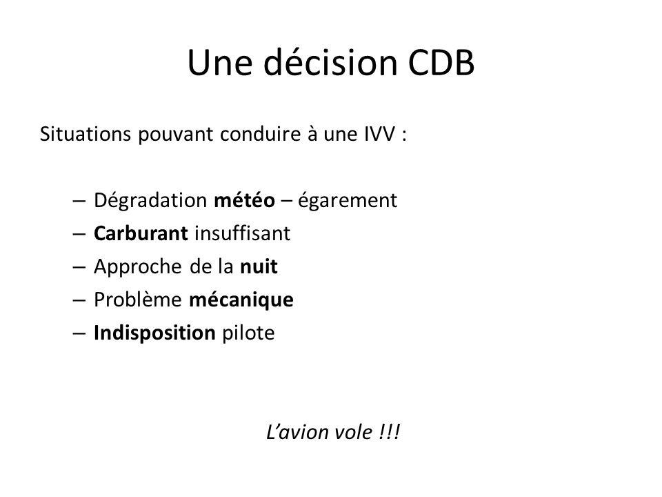 Une décision CDB Situations pouvant conduire à une IVV : – Dégradation météo – égarement – Carburant insuffisant – Approche de la nuit – Problème mécanique – Indisposition pilote Lavion vole !!!