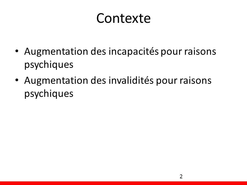 Contexte Augmentation des incapacités pour raisons psychiques Augmentation des invalidités pour raisons psychiques 2