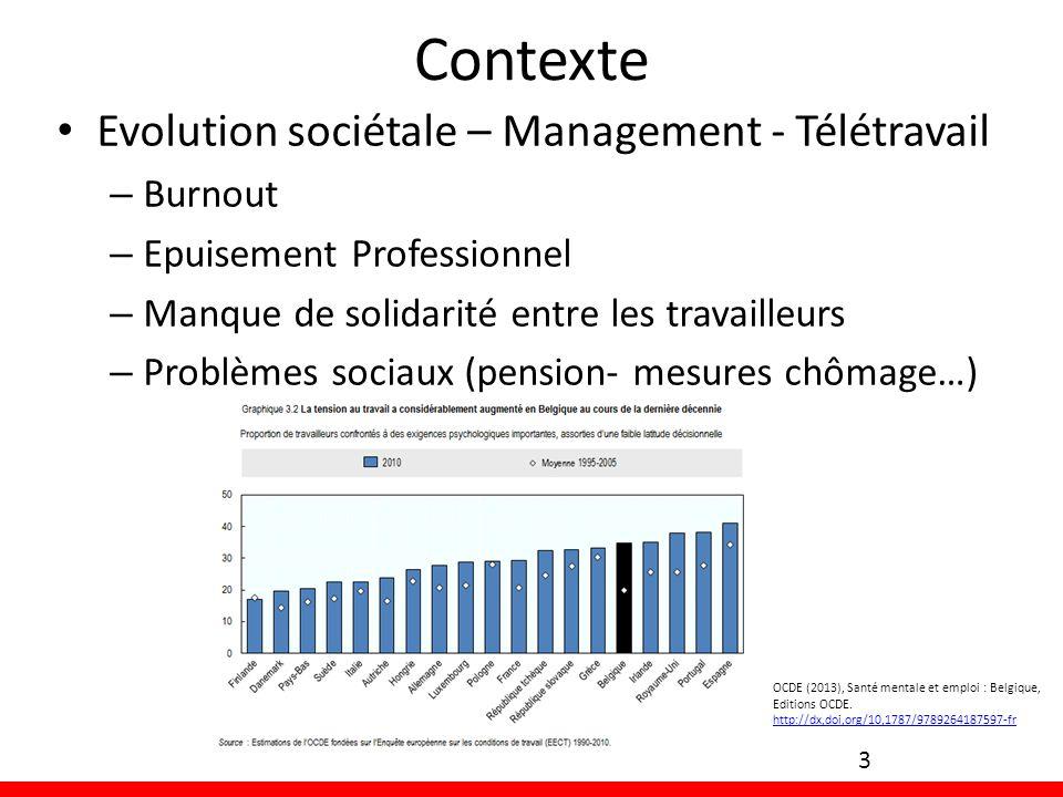 Contexte Evolution sociétale – Management - Télétravail – Burnout – Epuisement Professionnel – Manque de solidarité entre les travailleurs – Problèmes