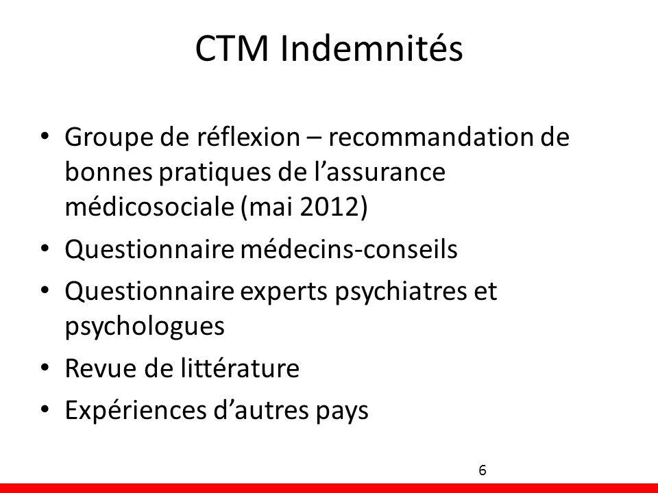 CTM Indemnités Groupe de réflexion – recommandation de bonnes pratiques de lassurance médicosociale (mai 2012) Questionnaire médecins-conseils Questio