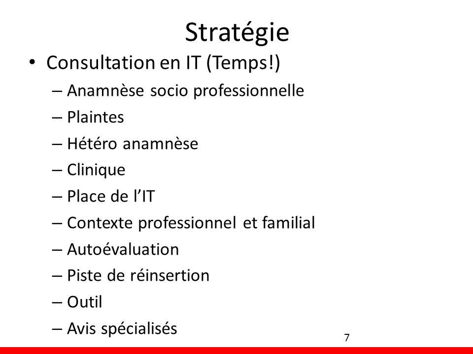 Stratégie Consultation en IT (Temps!) – Anamnèse socio professionnelle – Plaintes – Hétéro anamnèse – Clinique – Place de lIT – Contexte professionnel