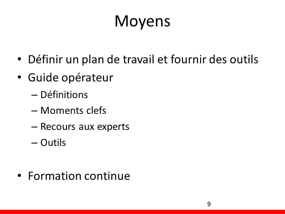 Moyens Définir un plan de travail et fournir des outils Guide opérateur – Définitions – Moments clefs – Recours aux experts – Outils Formation continu