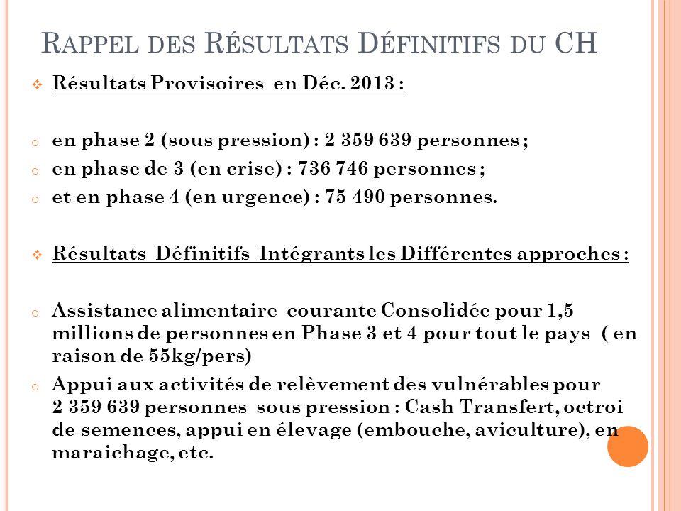 R APPEL DES R ÉSULTATS D ÉFINITIFS DU CH Résultats Provisoires en Déc.