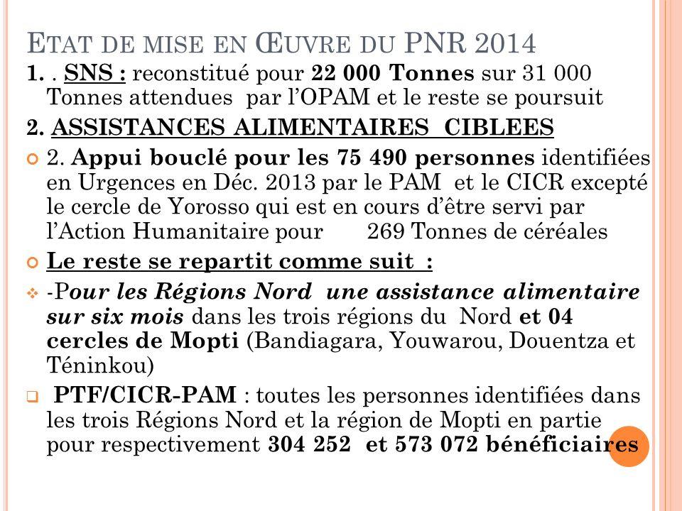 E TAT DE MISE EN ΠUVRE DU PNR 2014 1..