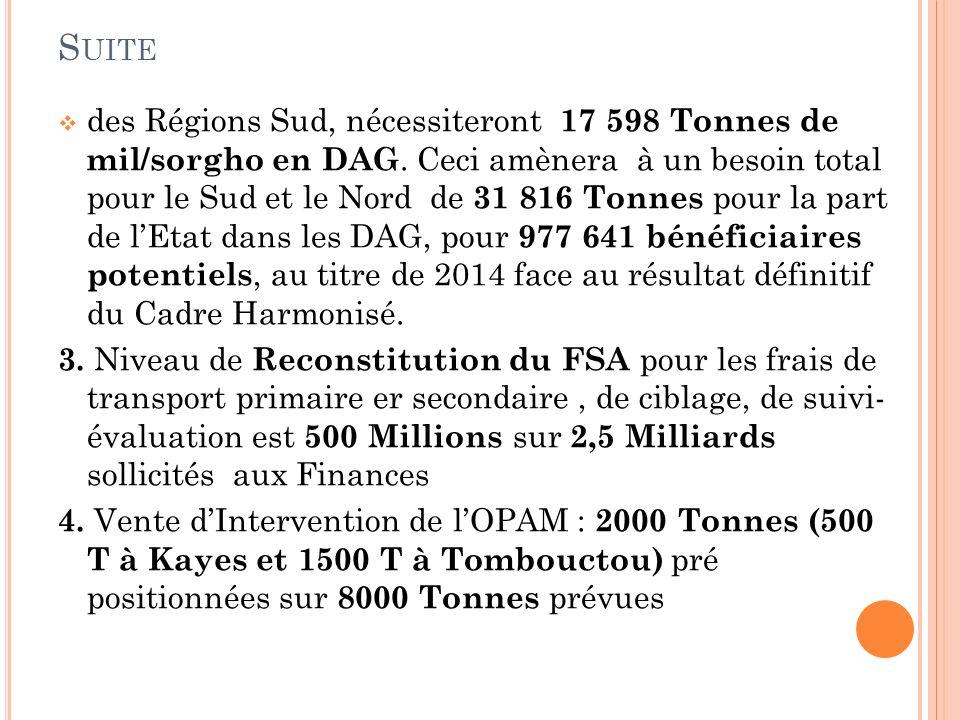 S UITE des Régions Sud, nécessiteront 17 598 Tonnes de mil/sorgho en DAG.