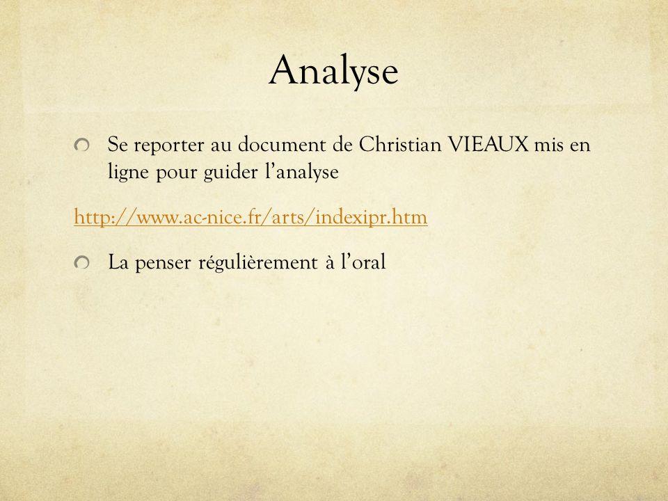 Analyse Se reporter au document de Christian VIEAUX mis en ligne pour guider lanalyse http://www.ac-nice.fr/arts/indexipr.htm La penser régulièrement