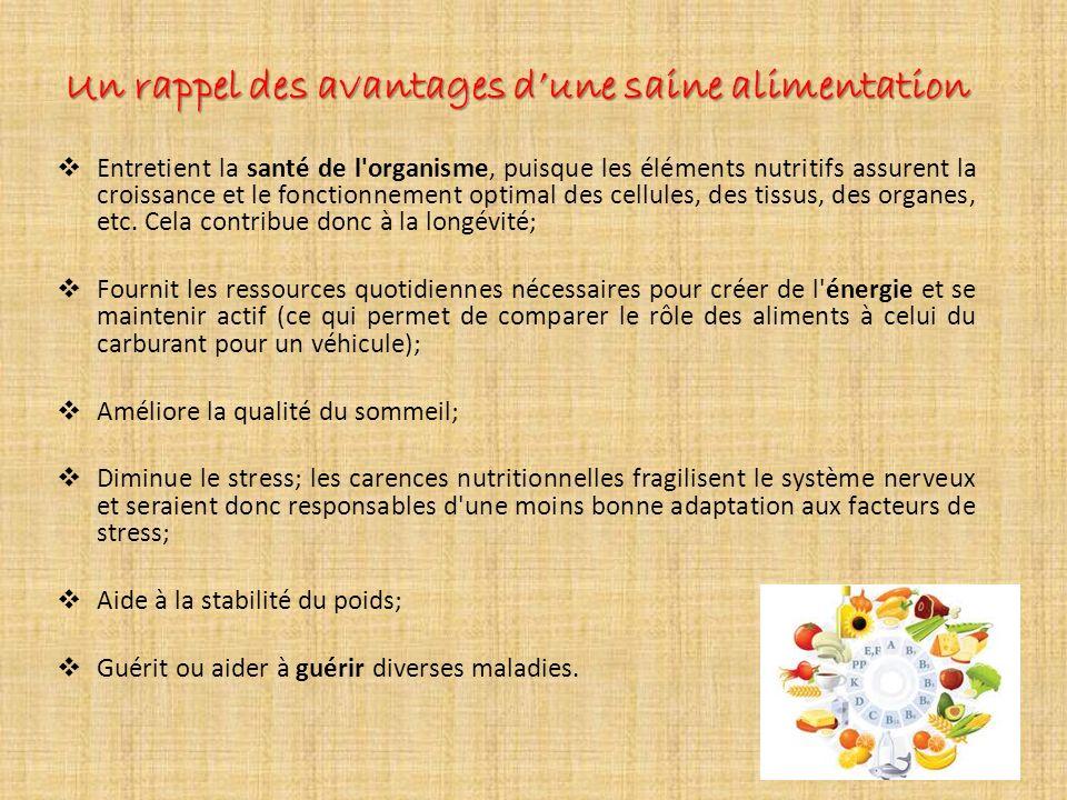 Distinguer les « bon gras » des « mauvais gras » dans lalimentation Rôle des matières grasses Fournissent de lénergie; Contribuent à la régulation de la température corporelle, à la synthèse des hormones et à la fertilité; Apportent des acides gras essentiels (Omega 3-6-9); Permettent labsorption des vitamines A, D, E et K; Procurent un sentiment de satiété; Rehaussent la saveur et la texture des aliments; Donnent de léclat au teint et à la chevelure, etc.