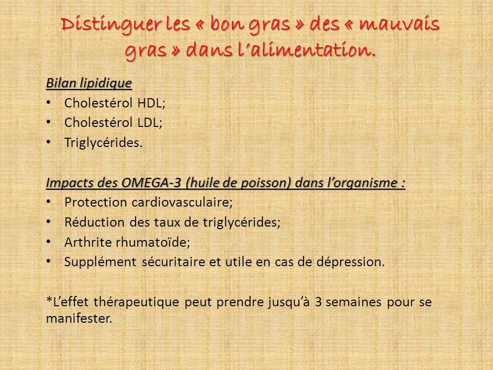 Bilan lipidique Cholestérol HDL; Cholestérol LDL; Triglycérides.