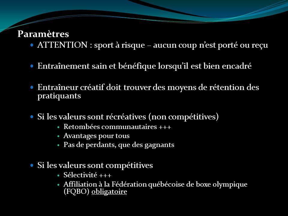 Paramètres ATTENTION : sport à risque – aucun coup nest porté ou reçu Entraînement sain et bénéfique lorsquil est bien encadré Entraîneur créatif doit trouver des moyens de rétention des pratiquants Si les valeurs sont récréatives (non compétitives) Retombées communautaires +++ Avantages pour tous Pas de perdants, que des gagnants Si les valeurs sont compétitives Sélectivité +++ Affiliation à la Fédération québécoise de boxe olympique (FQBO) obligatoire