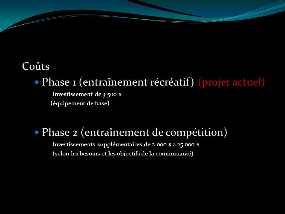 Coûts Phase 1 (entraînement récréatif) (projet actuel) Investissement de 3 500 $ (équipement de base) Phase 2 (entraînement de compétition) Investissements supplémentaires de 2 000 $ à 25 000 $ (selon les besoins et les objectifs de la communauté)