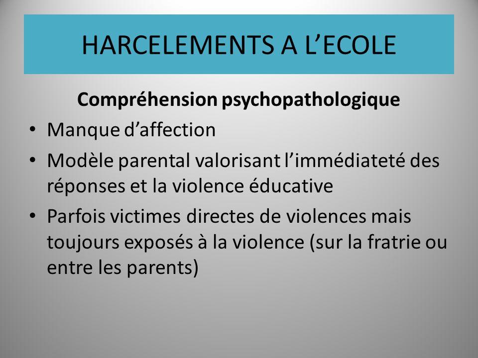 HARCELEMENTS A LECOLE Compréhension psychopathologique Manque daffection Modèle parental valorisant limmédiateté des réponses et la violence éducative Parfois victimes directes de violences mais toujours exposés à la violence (sur la fratrie ou entre les parents)