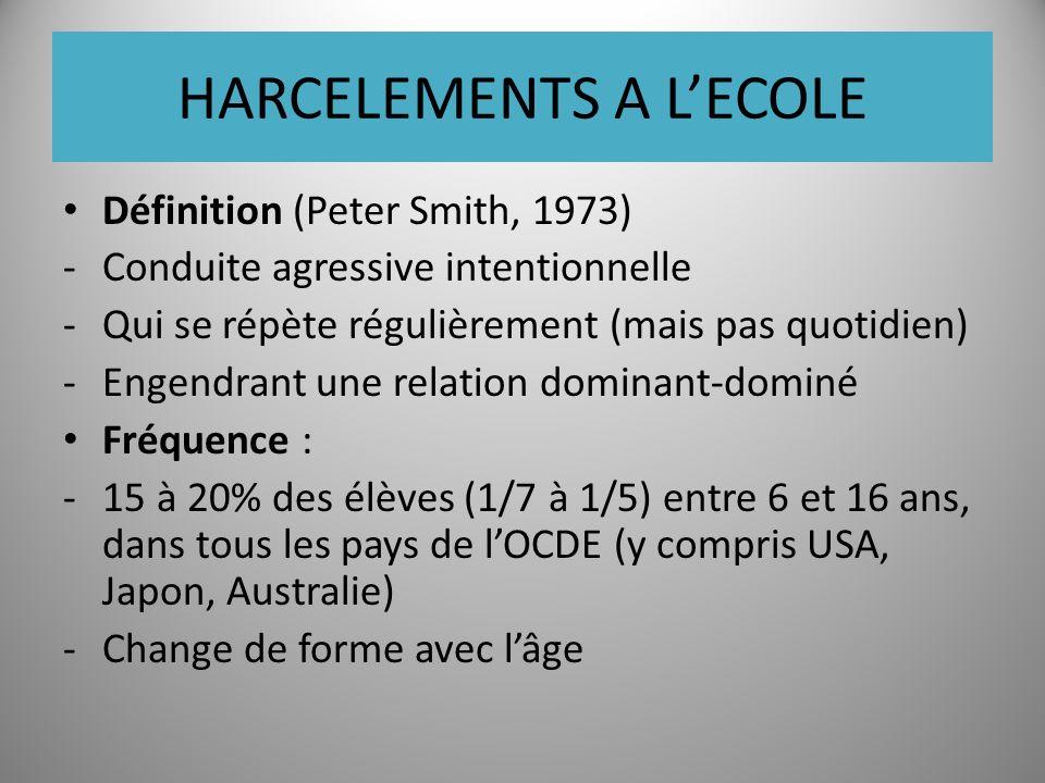 HARCELEMENTS A LECOLE Définition (Peter Smith, 1973) -Conduite agressive intentionnelle -Qui se répète régulièrement (mais pas quotidien) -Engendrant une relation dominant-dominé Fréquence : -15 à 20% des élèves (1/7 à 1/5) entre 6 et 16 ans, dans tous les pays de lOCDE (y compris USA, Japon, Australie) -Change de forme avec lâge