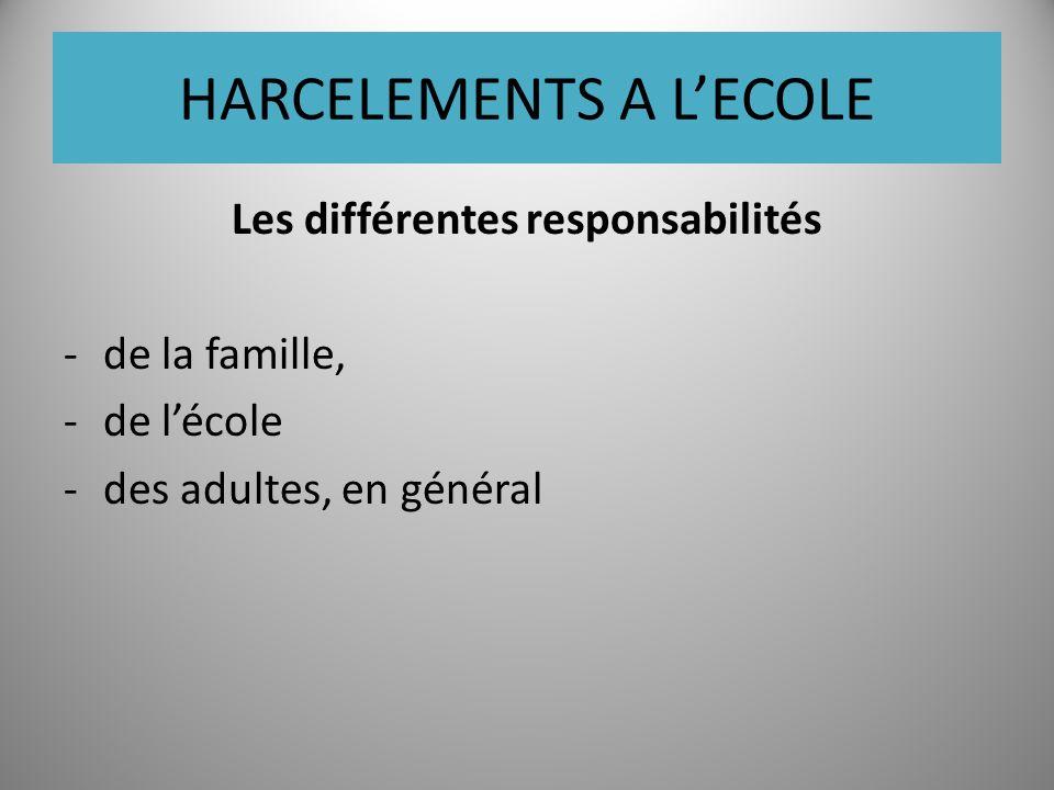 HARCELEMENTS A LECOLE Les différentes responsabilités -de la famille, -de lécole -des adultes, en général