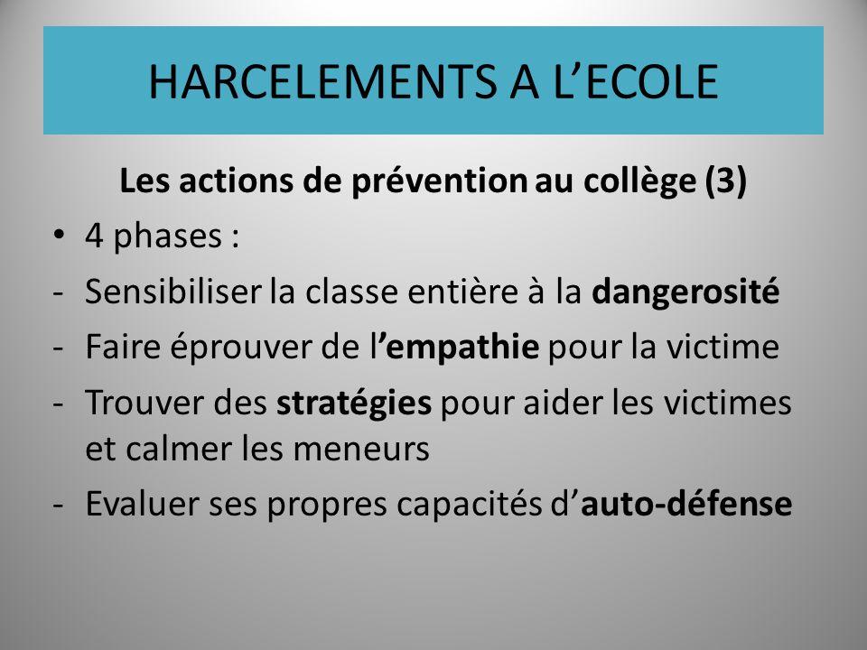 HARCELEMENTS A LECOLE Les actions de prévention au collège (3) 4 phases : -Sensibiliser la classe entière à la dangerosité -Faire éprouver de lempathie pour la victime -Trouver des stratégies pour aider les victimes et calmer les meneurs -Evaluer ses propres capacités dauto-défense
