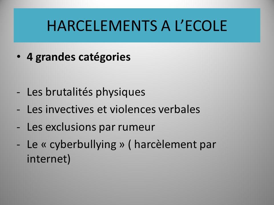 HARCELEMENTS A LECOLE 4 grandes catégories -Les brutalités physiques -Les invectives et violences verbales -Les exclusions par rumeur -Le « cyberbullying » ( harcèlement par internet)