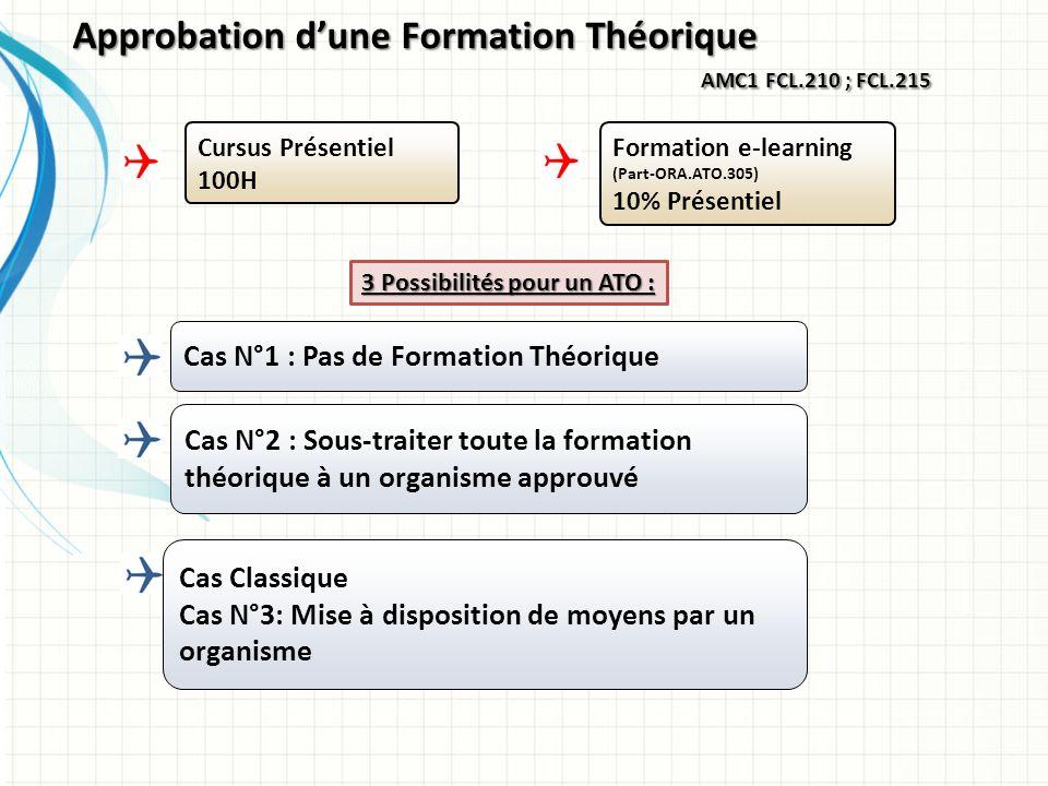 Cursus Présentiel 100H Cas N°1 : Pas de Formation Théorique Cas N°2 : Sous-traiter toute la formation théorique à un organisme approuvé Approbation dune Formation Théorique AMC1 FCL.210 ; FCL.215 Formation e-learning (Part-ORA.ATO.305) 10% Présentiel 3 Possibilités pour un ATO : Cas Classique Cas N°3: Mise à disposition de moyens par un organisme