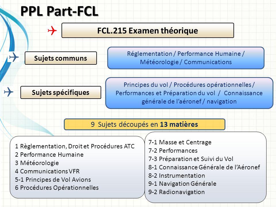 Linstitut MERMOZ a fait approuver sa propre formation PPL théorique e-learning. La DGAC connait les moyens de lInstitut MERMOZ auxquels se réfère lATO