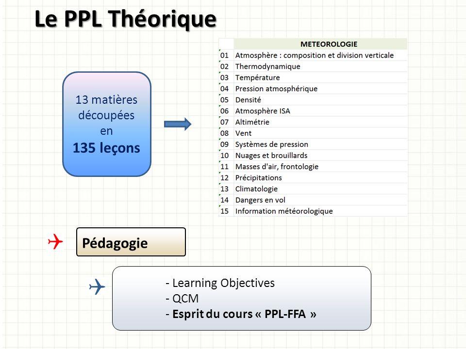 Sujets communs Sujets spécifiques PPL Part-FCL FCL.215 Examen théorique Réglementation / Performance Humaine / Météorologie / Communications Principes