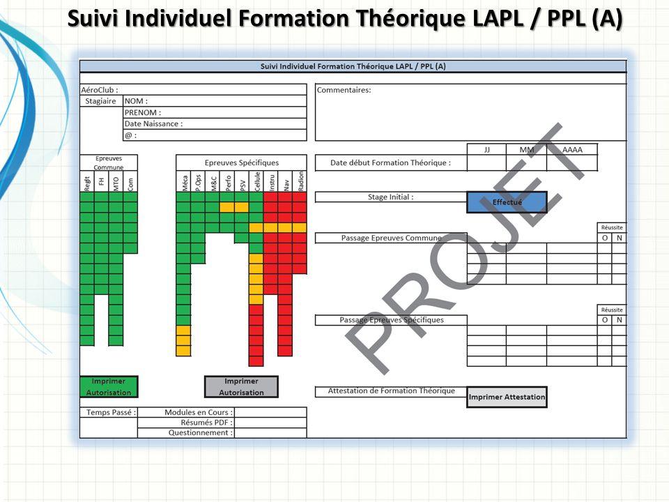 Suivi Individuel Formation Théorique LAPL / PPL (A)