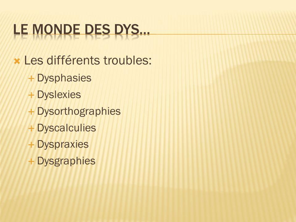 Les différents troubles: Dysphasies Dyslexies Dysorthographies Dyscalculies Dyspraxies Dysgraphies