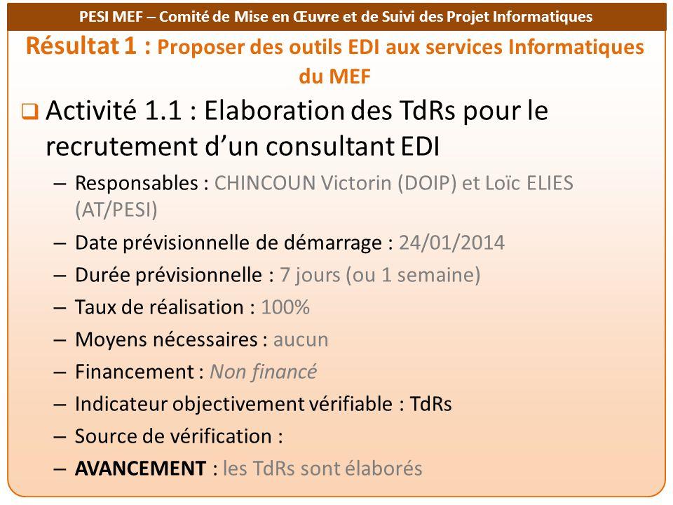 PESI MEF – Comité de Mise en Œuvre et de Suivi des Projet Informatiques Résultat 1 : Proposer des outils EDI aux services Informatiques du MEF Activité 1.1 : Elaboration des TdRs pour le recrutement dun consultant EDI – Responsables : CHINCOUN Victorin (DOIP) et Loïc ELIES (AT/PESI) – Date prévisionnelle de démarrage : 24/01/2014 – Durée prévisionnelle : 7 jours (ou 1 semaine) – Taux de réalisation : 100% – Moyens nécessaires : aucun – Financement : Non financé – Indicateur objectivement vérifiable : TdRs – Source de vérification : – AVANCEMENT : les TdRs sont élaborés