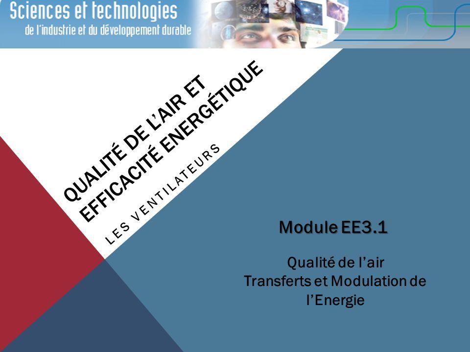 QUALITÉ DE LAIR ET EFFICACITÉ ENERGÉTIQUE LES VENTILATEURS Module EE3.1 Qualité de lair Transferts et Modulation de lEnergie