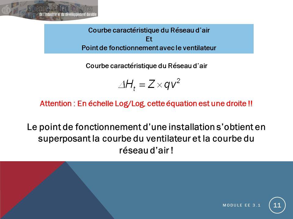 MODULE EE 3.1 11 Courbe caractéristique du Réseau dair Et Point de fonctionnement avec le ventilateur Courbe caractéristique du Réseau dair Le point de fonctionnement dune installation sobtient en superposant la courbe du ventilateur et la courbe du réseau dair .