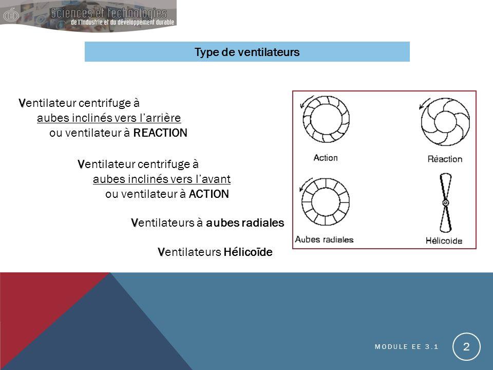 Type de ventilateurs MODULE EE 3.1 2 V Ventilateurs Hélicoïde V Ventilateur centrifuge à aubes inclinés vers larrière ou ventilateur à REACTION V Ventilateur centrifuge à aubes inclinés vers lavant ou ventilateur à ACTION V Ventilateurs à aubes radiales