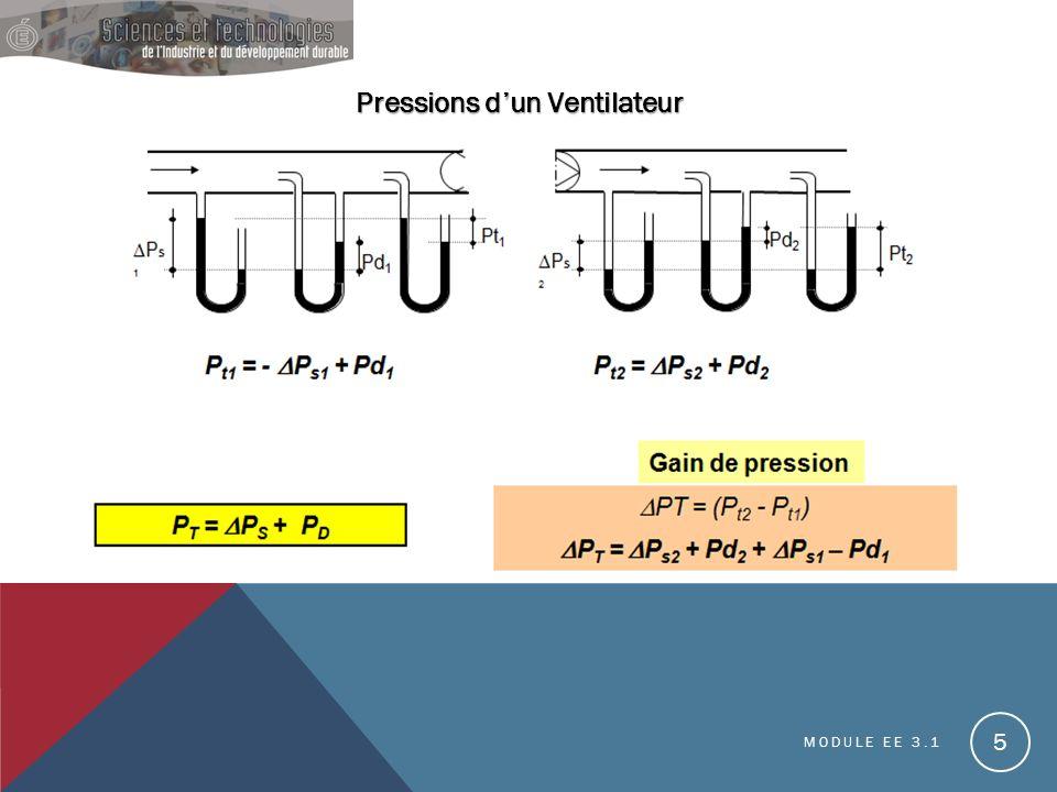 MODULE EE 3.1 5 Pressions dun Ventilateur