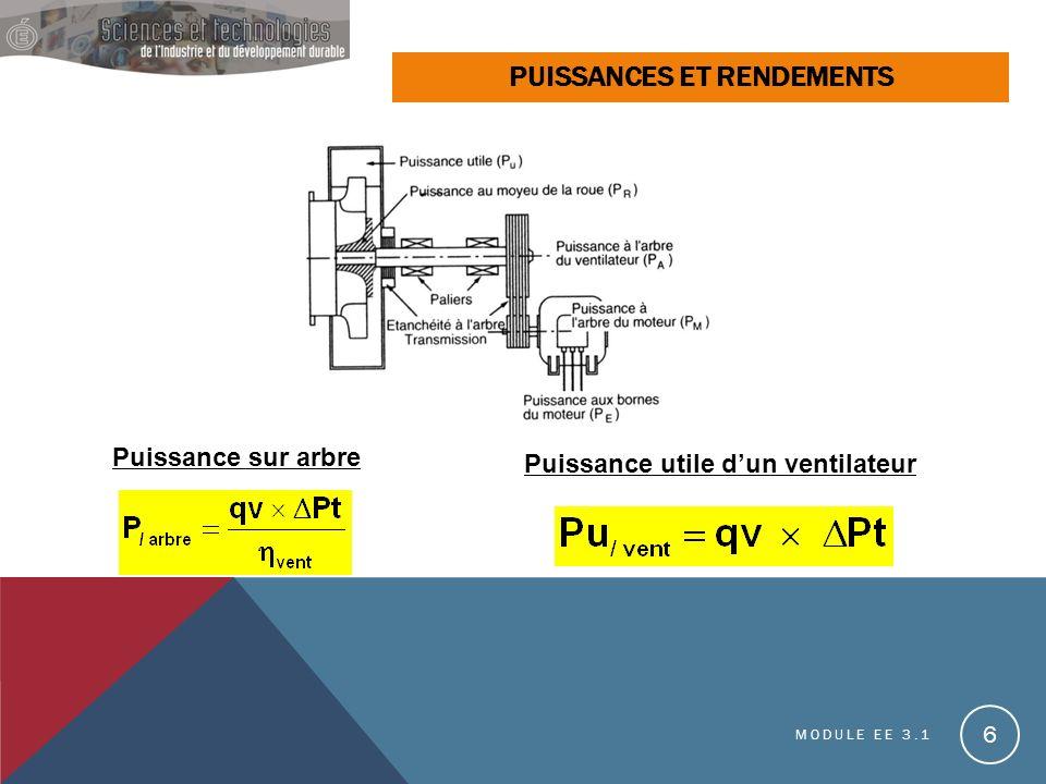 MODULE EE 3.1 6 PUISSANCES ET RENDEMENTS Puissance utile dun ventilateur Puissance sur arbre