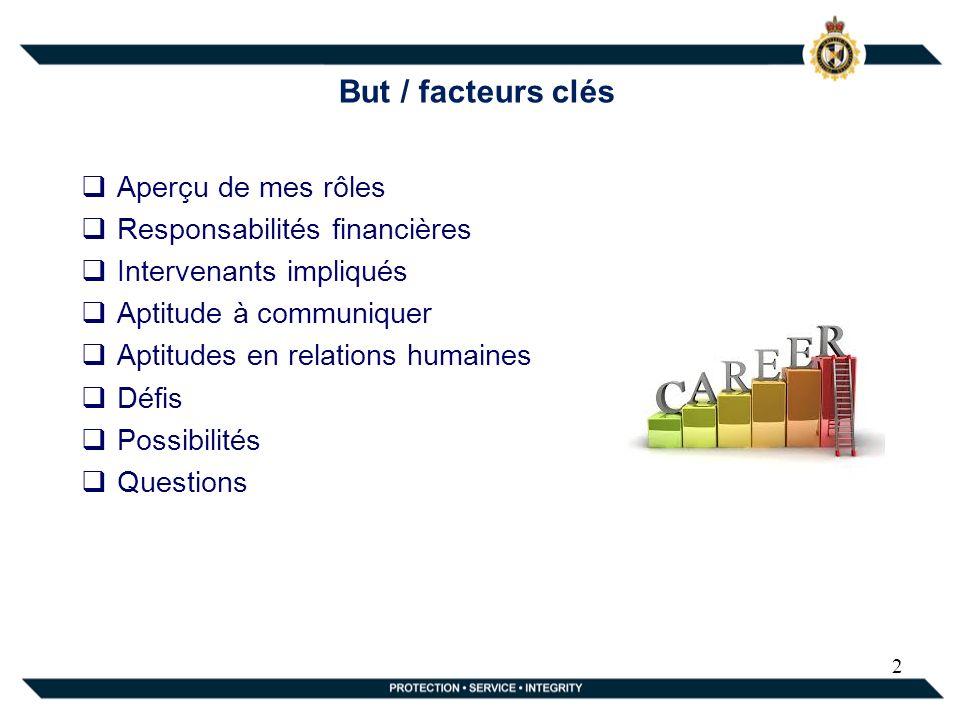 2 But / facteurs clés Aperçu de mes rôles Responsabilités financières Intervenants impliqués Aptitude à communiquer Aptitudes en relations humaines Défis Possibilités Questions