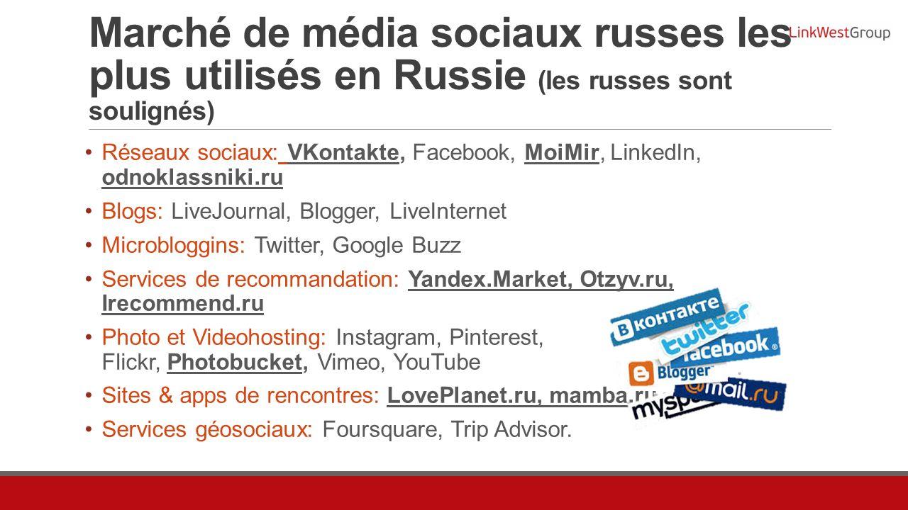 Marché de média sociaux russes les plus utilisés en Russie (les russes sont soulignés) Réseaux sociaux: VKontakte, Facebook, MoiMir, LinkedIn, odnoklassniki.ru Blogs: LiveJournal, Blogger, LiveInternet Microbloggins: Twitter, Google Buzz Services de recommandation: Yandex.Market, Otzyv.ru, Irecommend.ru Photo et Videohosting: Instagram, Pinterest, Flickr, Photobucket, Vimeo, YouTube Sites & apps de rencontres: LovePlanet.ru, mamba.ru Services géosociaux: Foursquare, Trip Advisor.