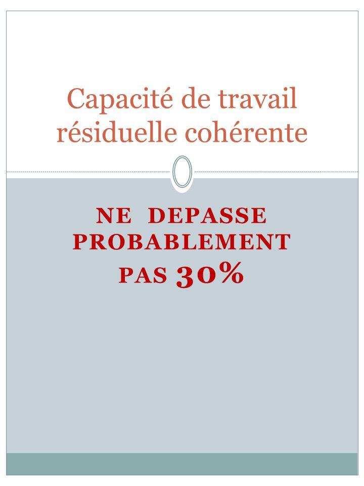 NE DEPASSE PROBABLEMENT PAS 30% Capacité de travail résiduelle cohérente