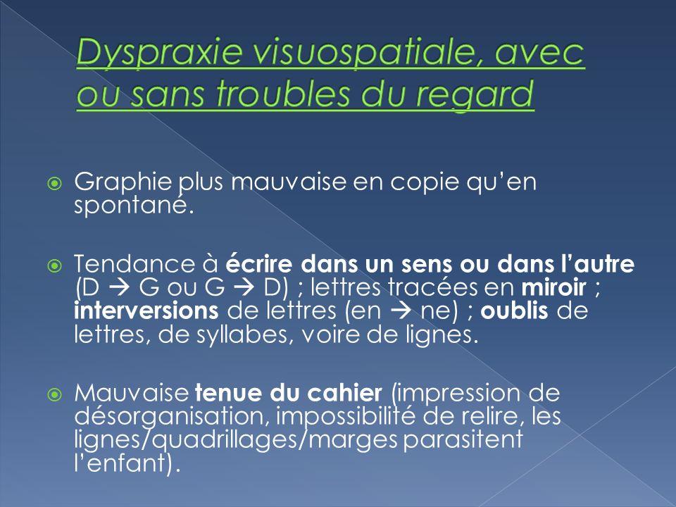 Graphie plus mauvaise en copie quen spontané. Tendance à écrire dans un sens ou dans lautre (D G ou G D) ; lettres tracées en miroir ; interversions d