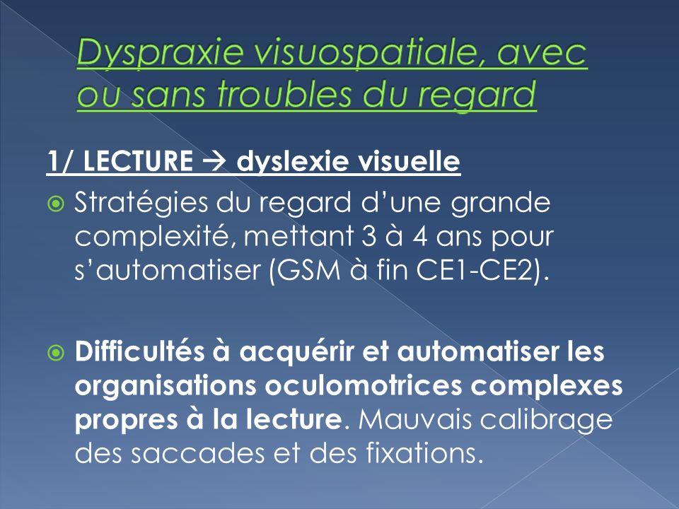 1/ LECTURE dyslexie visuelle Stratégies du regard dune grande complexité, mettant 3 à 4 ans pour sautomatiser (GSM à fin CE1-CE2). Difficultés à acqué