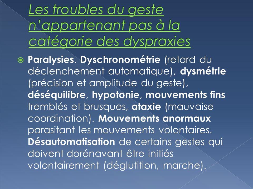 Paralysies. Dyschronométrie (retard du déclenchement automatique), dysmétrie (précision et amplitude du geste), déséquilibre, hypotonie, mouvements fi