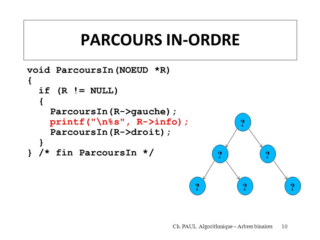 PARCOURS IN-ORDRE void ParcoursIn(NOEUD *R) { if (R != NULL) { ParcoursIn(R->gauche); printf(