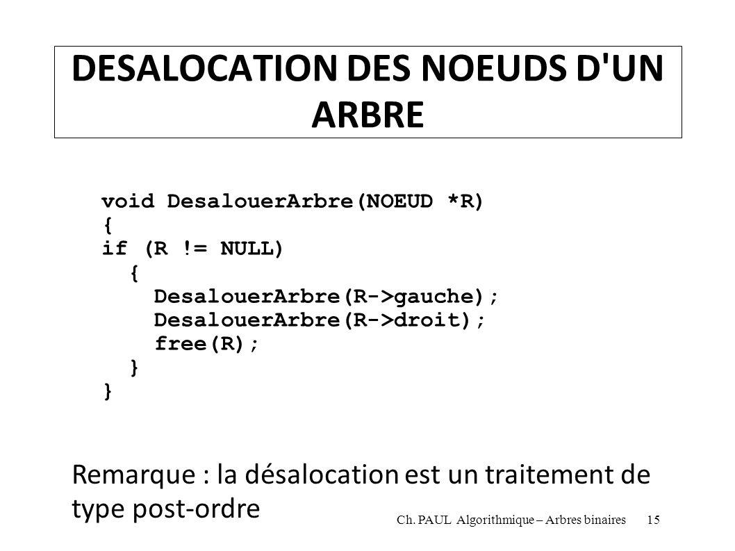 DESALOCATION DES NOEUDS D'UN ARBRE void DesalouerArbre(NOEUD *R) { if (R != NULL) { DesalouerArbre(R->gauche); DesalouerArbre(R->droit); free(R); } Re