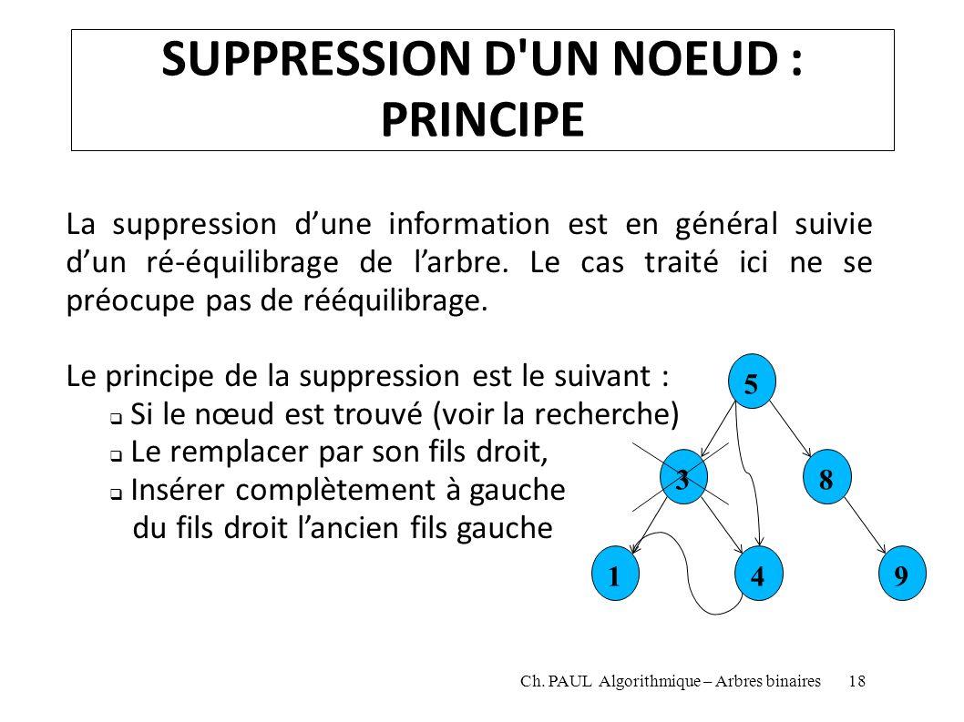 SUPPRESSION D'UN NOEUD : PRINCIPE La suppression dune information est en général suivie dun ré-équilibrage de larbre. Le cas traité ici ne se préocupe
