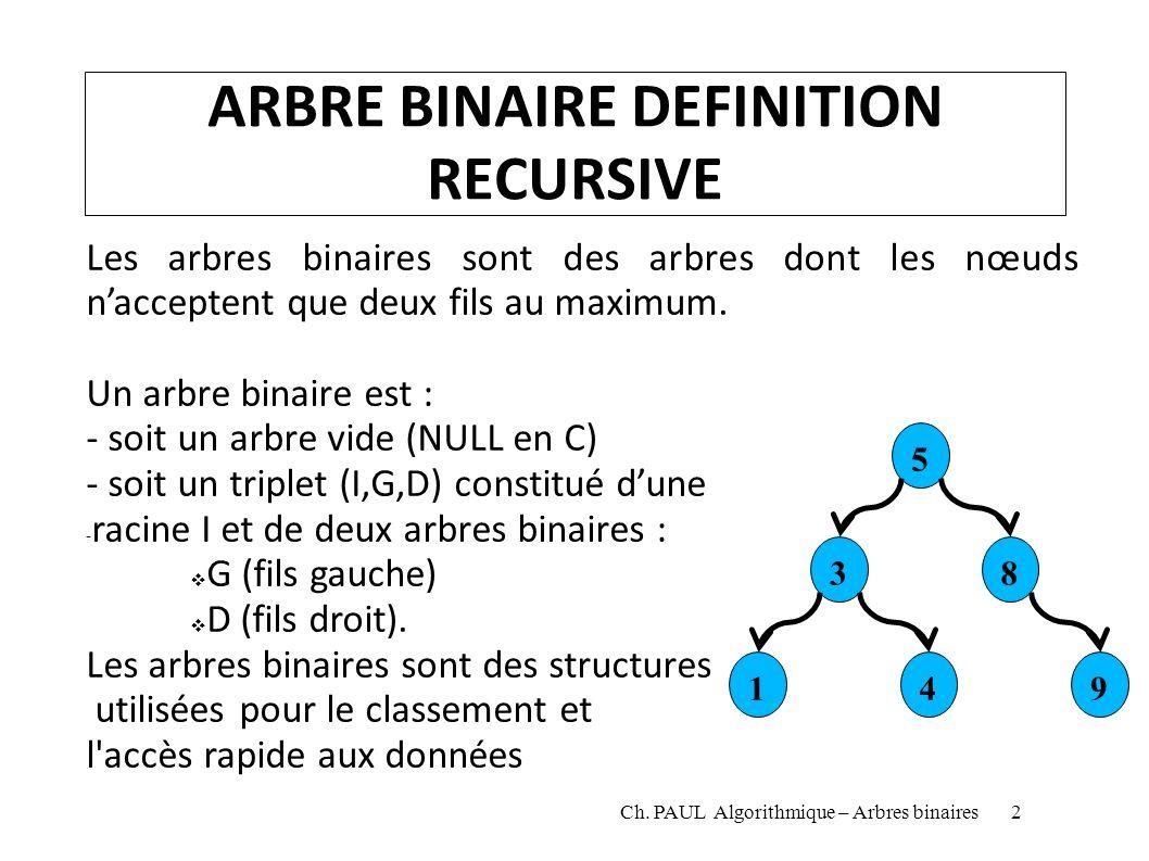 ARBRE BINAIRE DEFINITION RECURSIVE Les arbres binaires sont des arbres dont les nœuds nacceptent que deux fils au maximum. Un arbre binaire est : - so