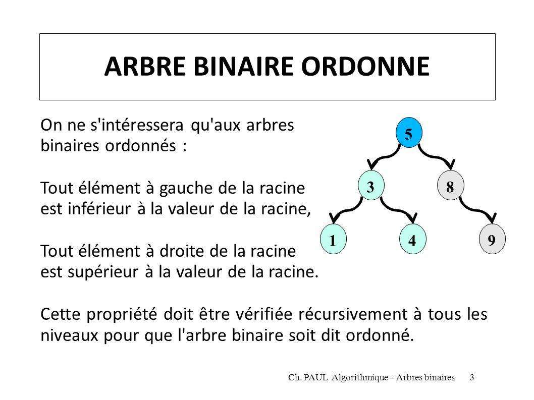 ARBRE BINAIRE ORDONNE On ne s'intéressera qu'aux arbres binaires ordonnés : Tout élément à gauche de la racine est inférieur à la valeur de la racine,