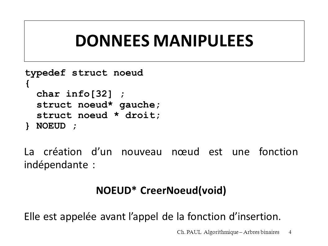 DONNEES MANIPULEES typedef struct noeud { char info[32] ; struct noeud* gauche; struct noeud * droit; } NOEUD ; Ch. PAUL Algorithmique – Arbres binair