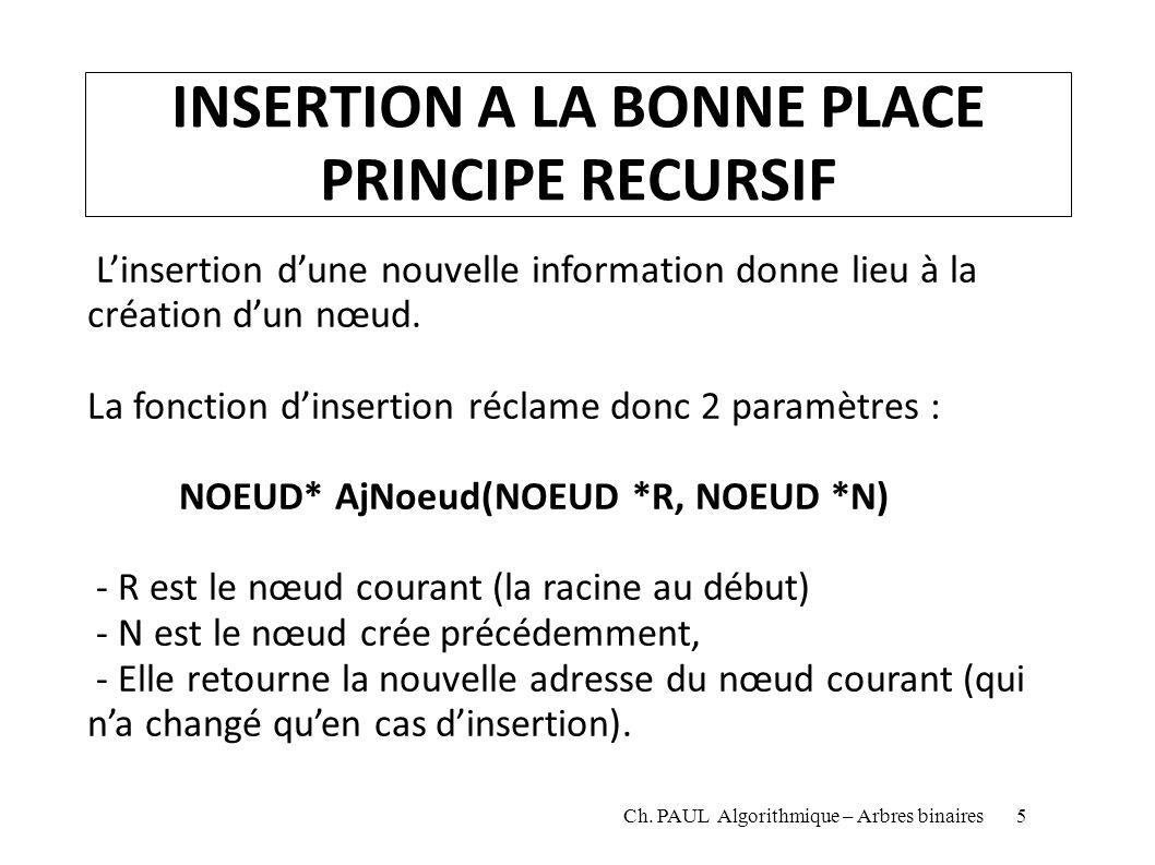 INSERTION A LA BONNE PLACE PRINCIPE RECURSIF Linsertion dune nouvelle information donne lieu à la création dun nœud. La fonction dinsertion réclame do