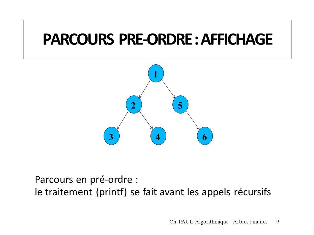 PARCOURS PRE-ORDRE : AFFICHAGE 1 25 346 Parcours en pré-ordre : le traitement (printf) se fait avant les appels récursifs Ch. PAUL Algorithmique – Arb