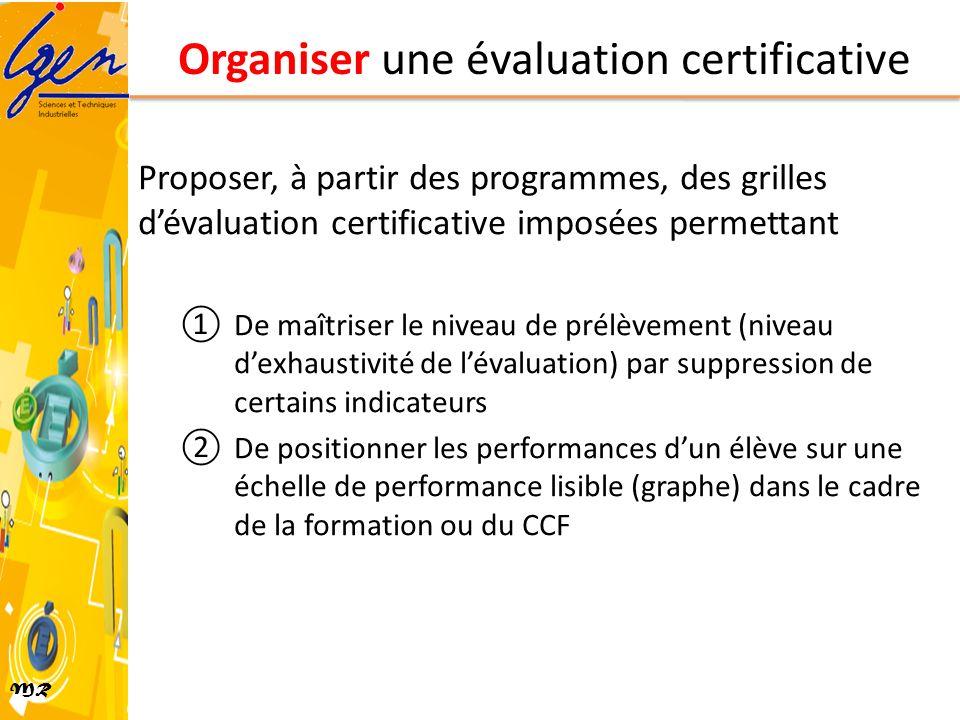 MR Organiser une évaluation certificative Proposer, à partir des programmes, des grilles dévaluation certificative imposées permettant De maîtriser le
