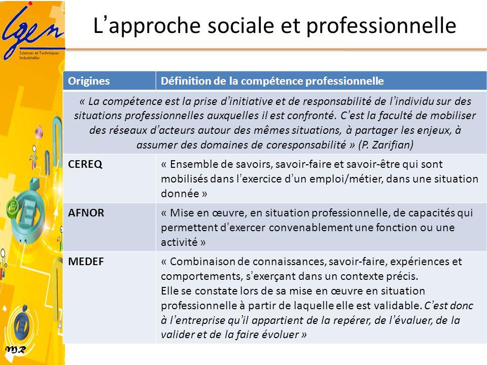 MR Lapproche sociale et professionnelle OriginesDéfinition de la compétence professionnelle « La compétence est la prise dinitiative et de responsabil