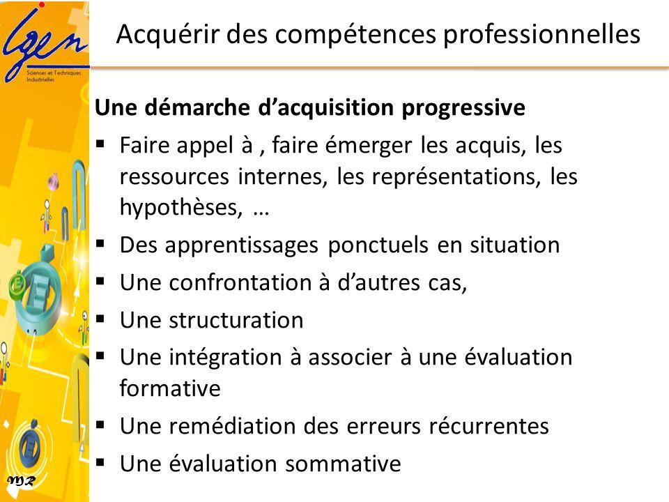 MR Acquérir des compétences professionnelles Une démarche dacquisition progressive Faire appel à, faire émerger les acquis, les ressources internes, l