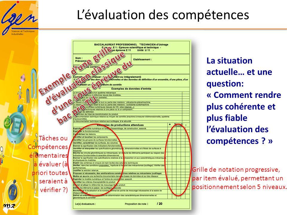 MR Lévaluation des compétences La situation actuelle… et une question: « Comment rendre plus cohérente et plus fiable lévaluation des compétences ? »